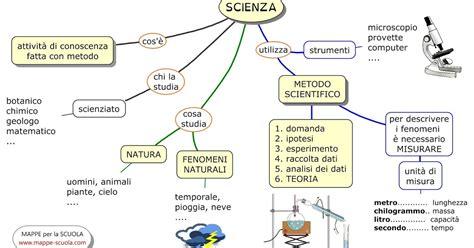 scienza e tecnologia alimentare mappe per la scuola la scienza