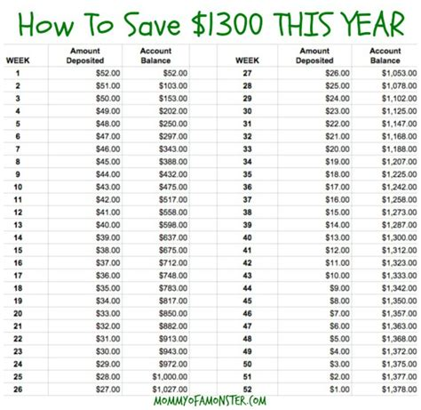 how do i save money to buy a house how to save money 1300 in 2015