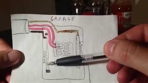 wire  subpanel youtube