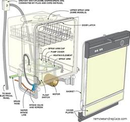 whirlpool partner ii schematic get free image about wiring diagram