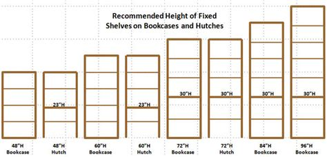 woodwork shelves bookcases pdf plans