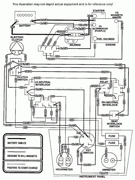 briggs and stratton 18 5 hp wiring diagram briggs and