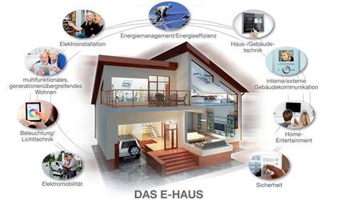 bussysteme haus smart home elektrofuchs leipzig