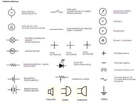 smbolo y simbologa en image gallery simbologia electrica
