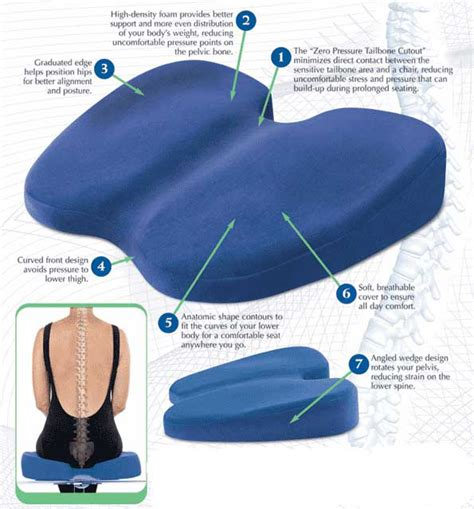 best car seat cushion for sciatica back seat cushion