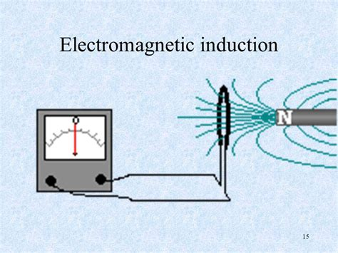 electromagnetic induction l electromagnetic induction on 28 images electromagnetic induction maglab electromagnetic