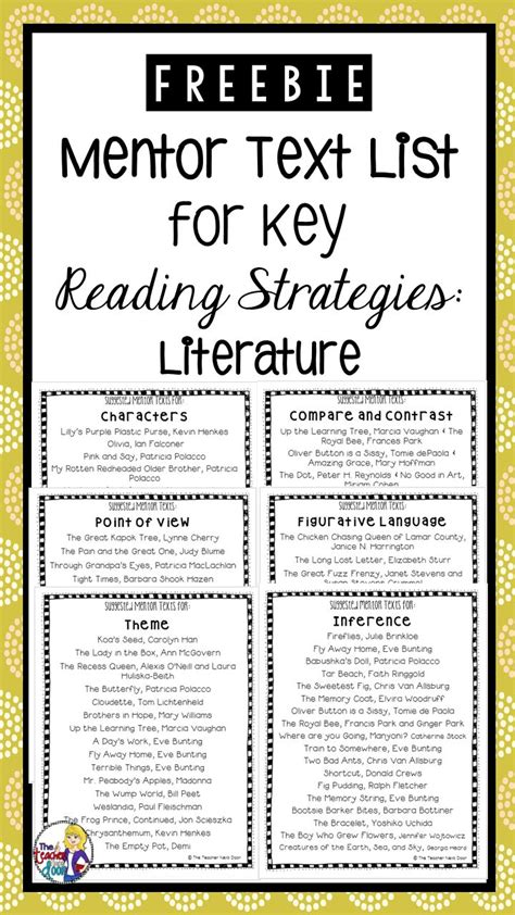 Mentor Texts For Literary Essays by Best 25 Compare And Contrast Ideas On In