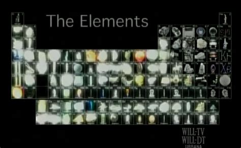 photo periodic table poster tv appearances