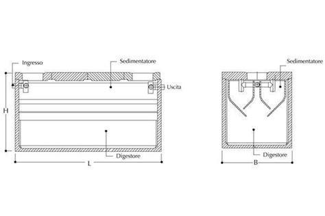 dimensionamento vasche imhoff vasche imhoff per le acque reflue