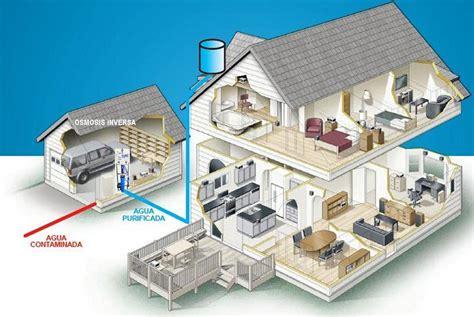 agua para casa tratamiento de agua para el hogar osmovic