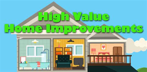 boost your home s value through smart home improvements