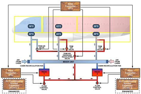mitsubishi ductless heat pumps wiring diagram mitsubishi