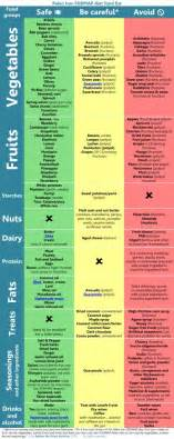 why avoiding the fodmaps may ease your digestive distress mary vance nc
