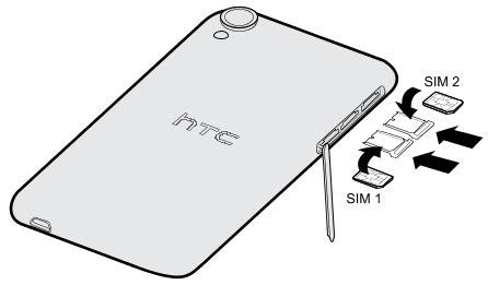 htc desire 820g dual sim dual nano sim cards support