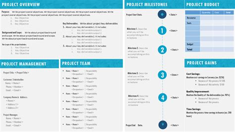 Project Template by Project Charter Project Management Templates