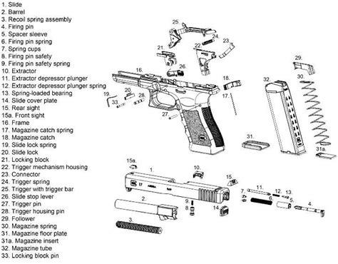 glock parts diagram glock diagram gun diagrams and parts glock