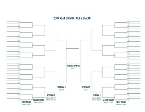 march madness bracket names funny ncaa tournament tickets 2014 march madness games html