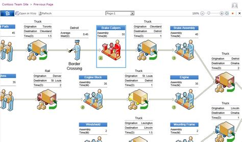 visio infrastructure diagram exle visio 2010 the deck error