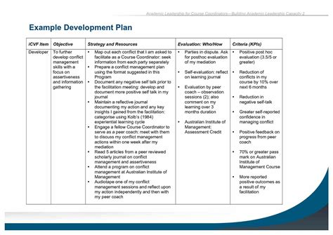 Executive Development Plan Template by Executive Development Plan Template Trattorialeondoro