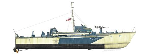 ww2 torpedo boats for sale opinions on torpedo boat