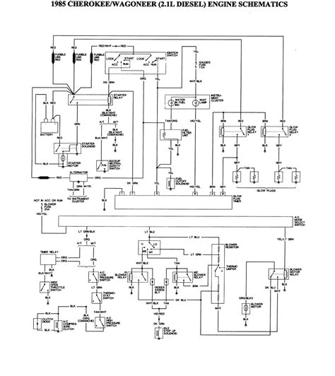 wiring diagram for 86 cj7 wiring get free image about