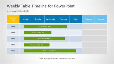 Timeline Table Template table timeline template for powerpoint slidemodel