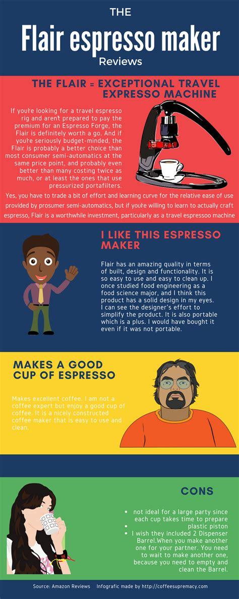 Flair Espresso Maker flair espresso maker review coffee supremacy