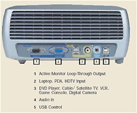 Infokus Infocus Mini Proyektor Projector 805 Tv Tunner Nobar Bagus infocus x1 projector 571h 0l hd tv dvd sat pc mac 1000 ansi portable no remote 79721253637 ebay