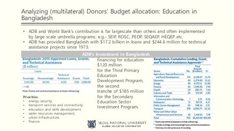 cross battery assessment report template donor aided development in education in bangladesh
