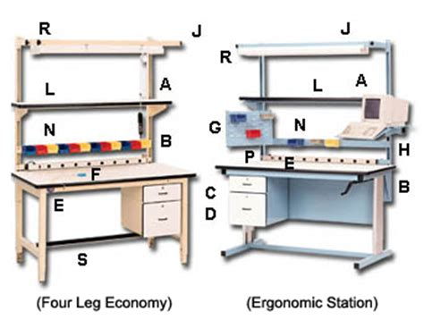 esd work benches industrial workbenches work tables packing tables for warehouses nationwide