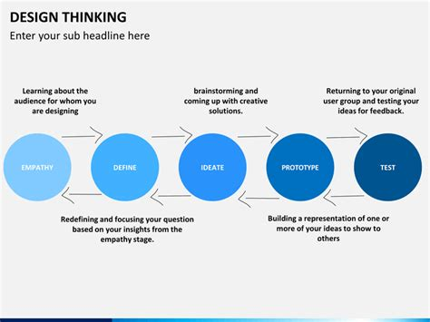 Design Thinking Ppt | design thinking powerpoint template sketchbubble