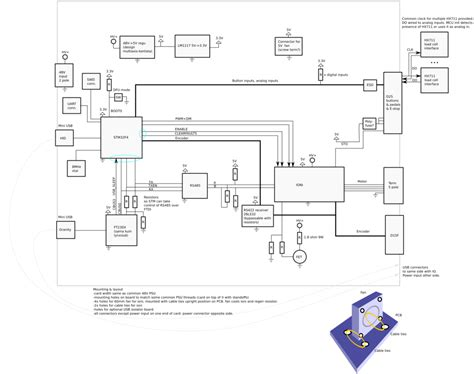 lenze wiring diagrams wiring diagram