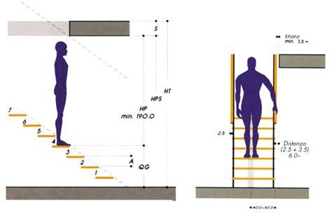 altezza corrimano scale scale interne arredano moderne e classiche rifare casa