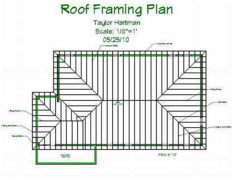 Construction Roof Plan Radioritas Com Basic House Plans Hip Roof