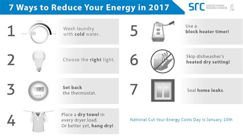 7 Ways to Reduce Your Energy in 2017   Saskatchewan Research Council
