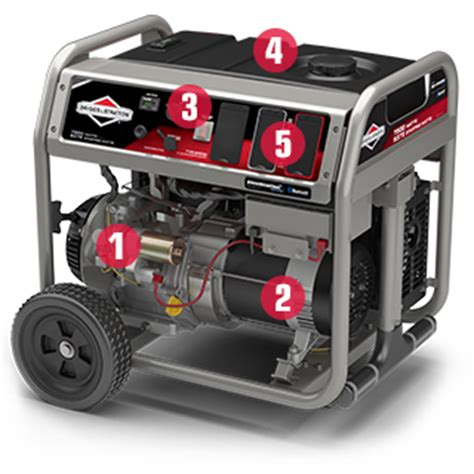 portable generators 101 how they work briggs stratton
