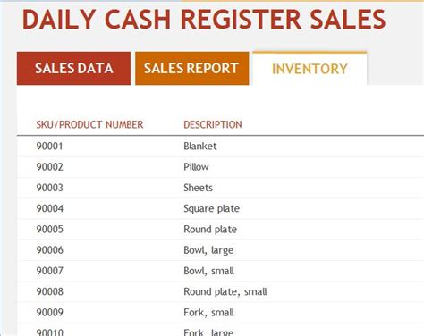 Salon Daily Sales Report Template Ms Excel Daily Sales Report Template Formal Word Templates