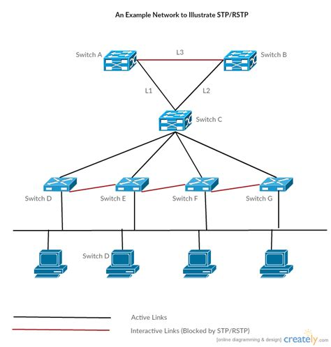 network topology diagram cisco smartdraw diagrams