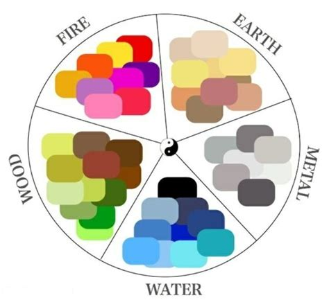 colors of elements feng shui tips for designing a feng shui apartment