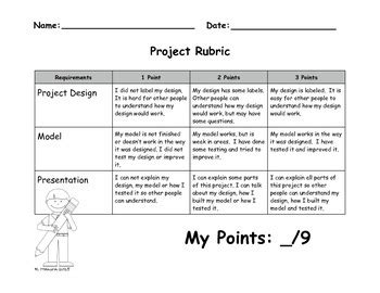 Stem Project Rubric For Self Evaluation By Finding