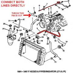 2008 chevy cobalt thermostat location 2008 wiring diagram free
