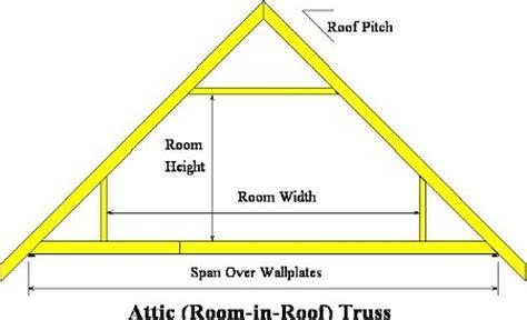 Roof Truss Calculator Attic Truss Design Calculator Quotes