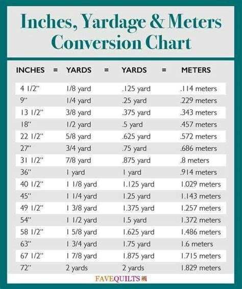 8 feet to meters best 25 meter conversion ideas on pinterest hunter jumper the jumper and covered utility