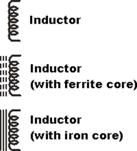symbol for inductor image gallery inductor symbol