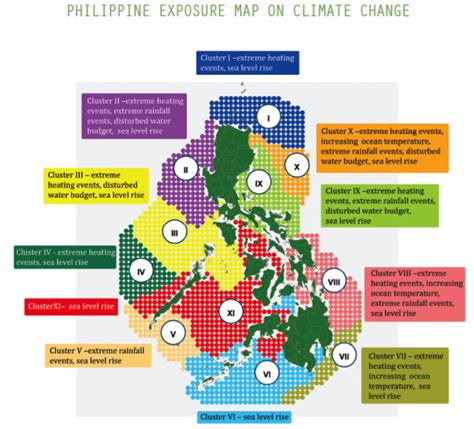 philippines in sync how is climate change affecting the philippines climate
