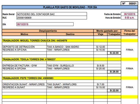 planilla de meduca 2016 mides presenta calendario de planilla de pago contraloria meduca por provincia gasto