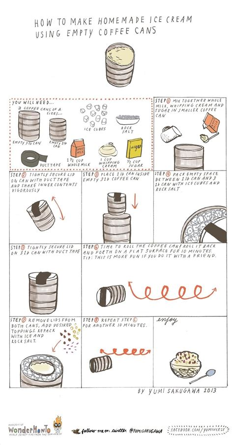 how to make a coffee how to make homemade ice cream using empty coffee cans