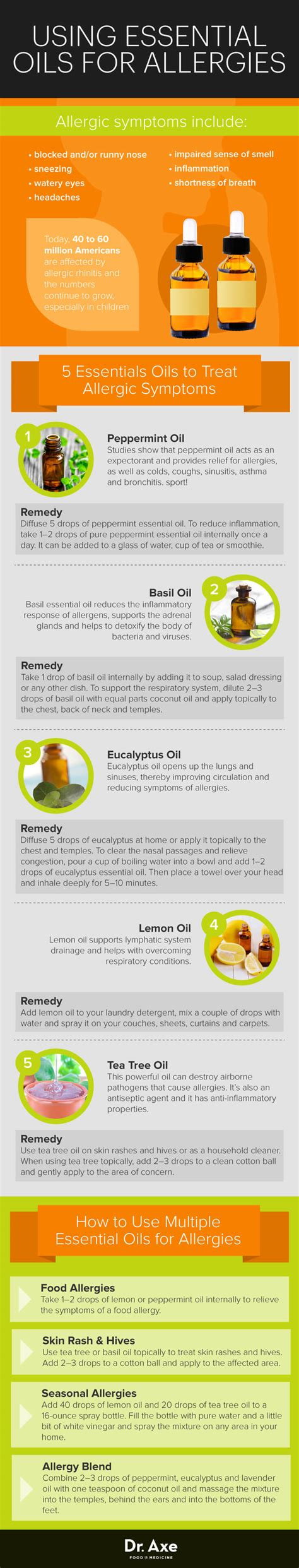 essential oils for allergies top 5 essential oils for allergies dr axe