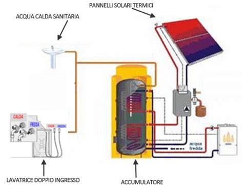 lavatrice con ingresso acqua calda 187 lavatrice con doppio ingresso acqua