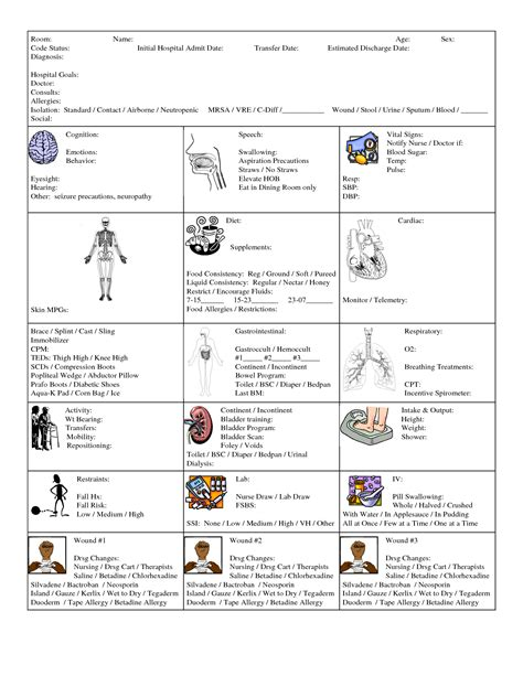 nursing shift report template shift assessment form for nurses pictures to pin on